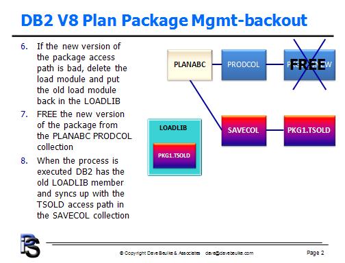 DB2 V8 Plan Package Management Backout