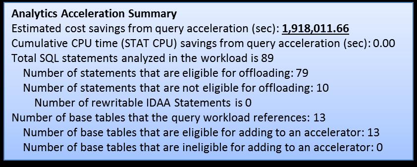Process to Justify an IBM DB2 Analytics Accelerator (IDAA) Part 4